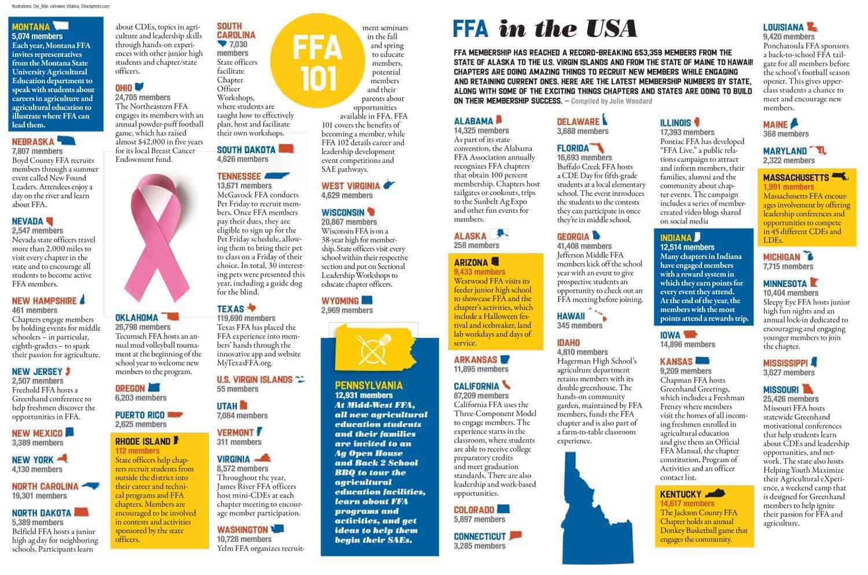 FFA in the USA: Spring 2018 | National FFA Organization