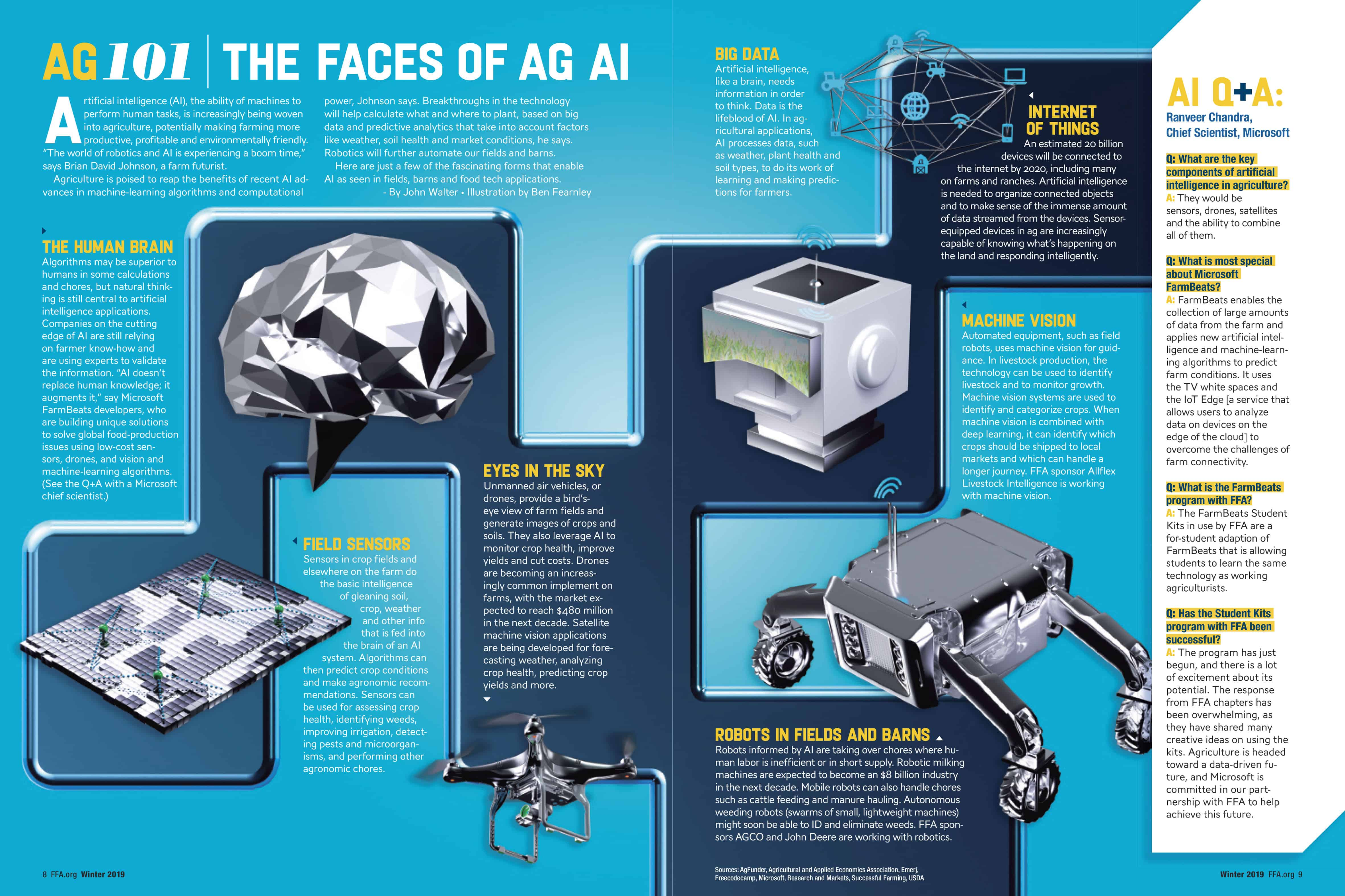 Ag 101: The Faces of Ag Artificial Intelligence