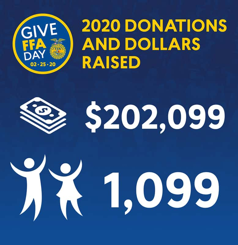Give FFA Day Donors an Dollars 778x800